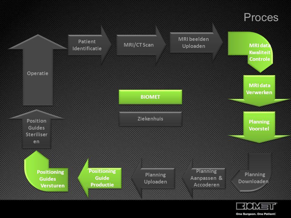 SOMS Signature online management system Aanmaken casus Materialise Software planning Planning software - Download - Approved Specifieke casus informatie Uploaden MRI beelden Geschiedenis Casus volgen Toevoegen / aanpassen gebruikers SOMS https://signature.materialise.com