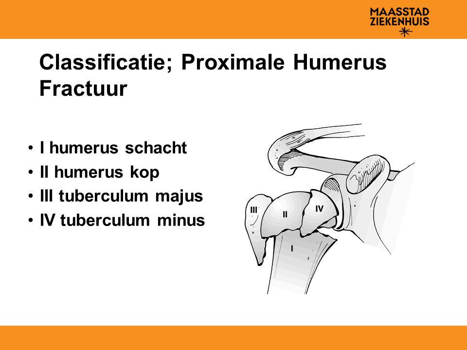 Classificatie; Proximale Humerus Fractuur I humerus schacht II humerus kop III tuberculum majus IV tuberculum minus