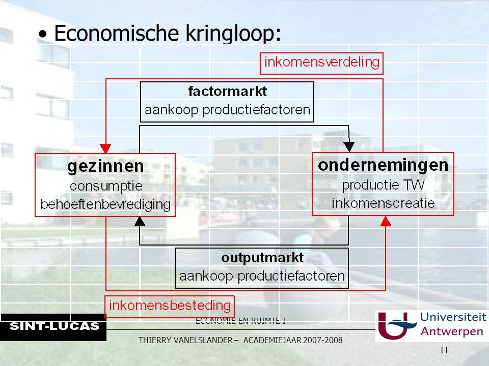 ECONOMIE EN RUIMTE I THIERRY VANELSLANDER – ACADEMIEJAAR 2007-2008 11 Economische kringloop: