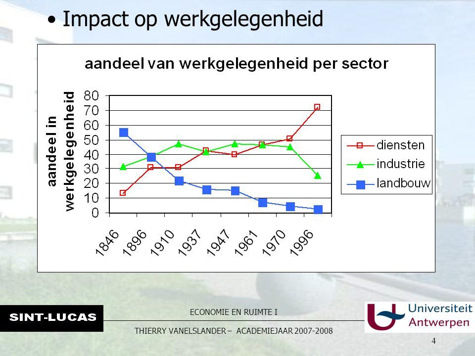 ECONOMIE EN RUIMTE I THIERRY VANELSLANDER – ACADEMIEJAAR 2007-2008 4 Impact op werkgelegenheid