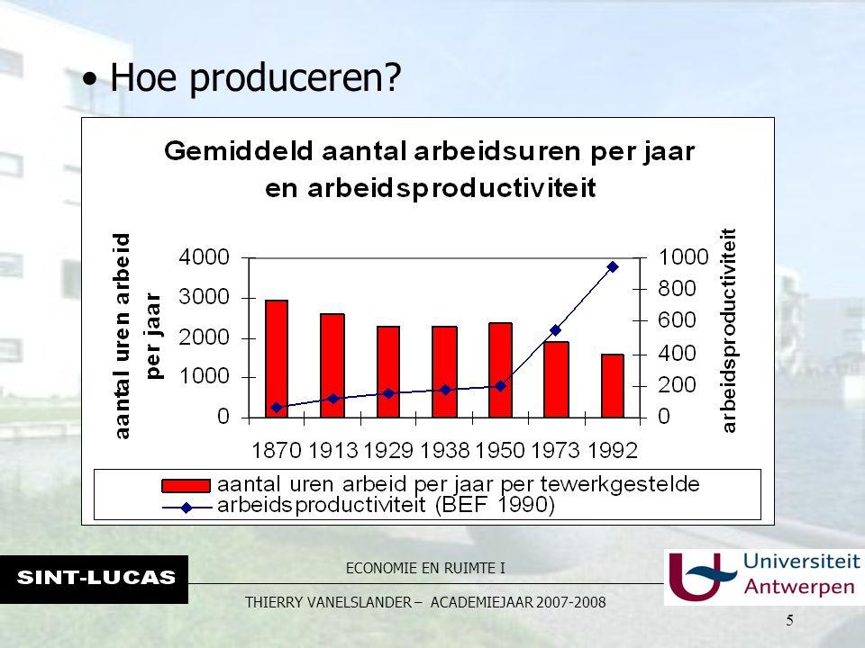 ECONOMIE EN RUIMTE I THIERRY VANELSLANDER – ACADEMIEJAAR 2007-2008 16 Een verschuiving van de curve van de productiemogelijkheden kan komen door: werkloosheid; immigratie; inflatie; economische depressie.
