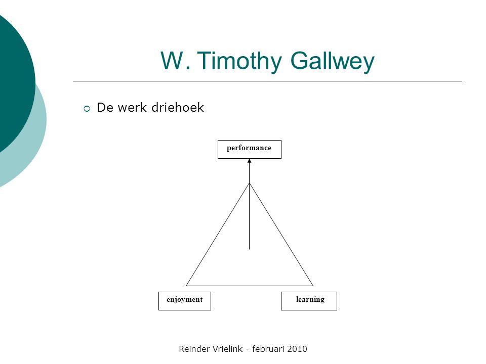 Reinder Vrielink - februari 2010 W. Timothy Gallwey  De werk driehoek enjoyment learning performance
