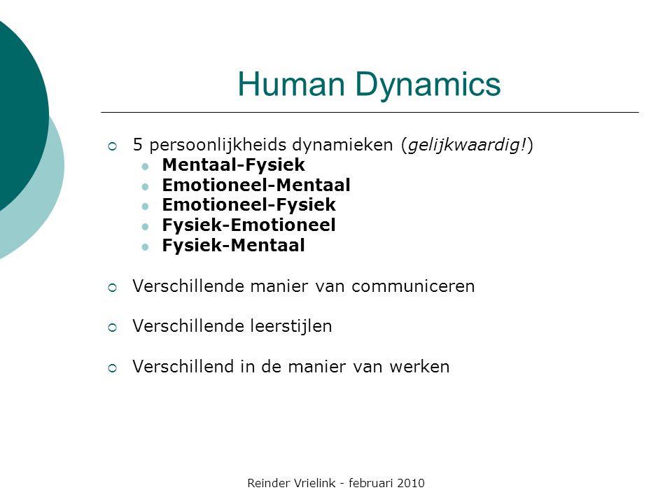 Human Dynamics  5 persoonlijkheids dynamieken (gelijkwaardig!) Mentaal-Fysiek Emotioneel-Mentaal Emotioneel-Fysiek Fysiek-Emotioneel Fysiek-Mentaal  Verschillende manier van communiceren  Verschillende leerstijlen  Verschillend in de manier van werken Reinder Vrielink - februari 2010