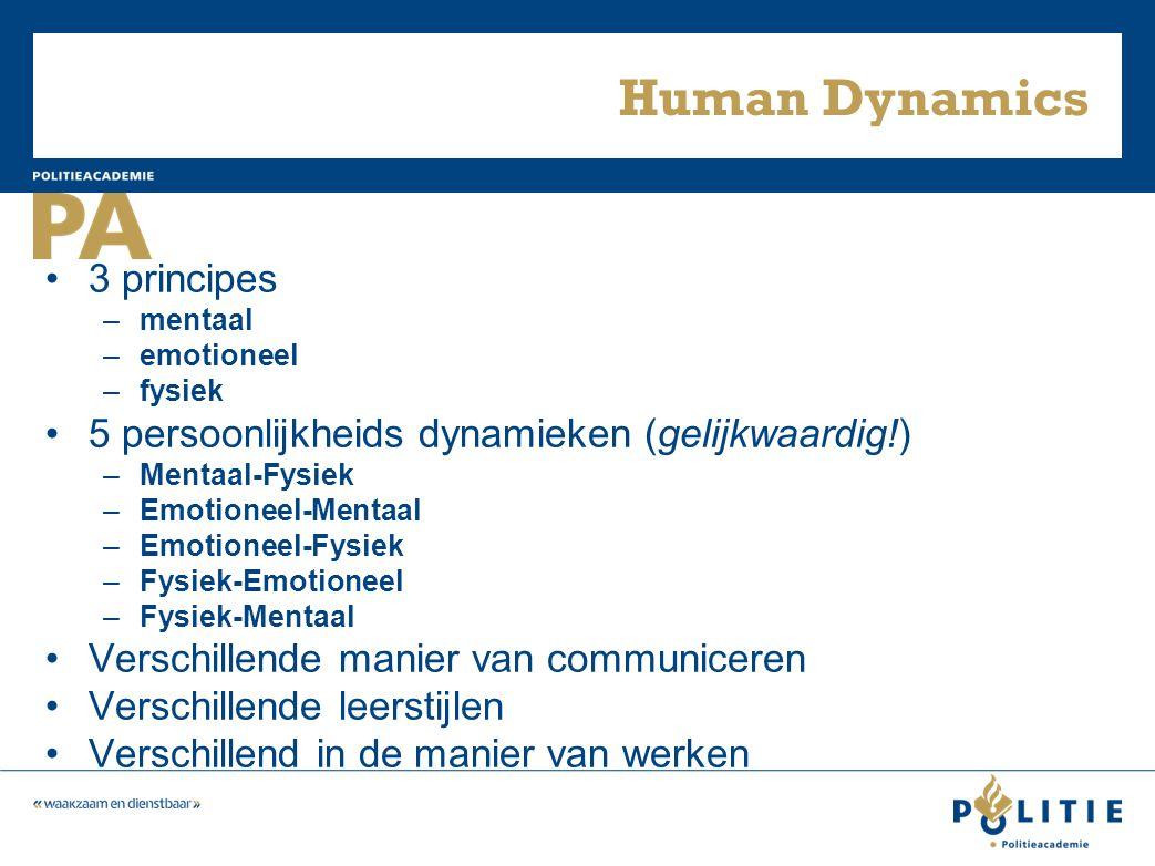 Human Dynamics 3 principes –mentaal –emotioneel –fysiek 5 persoonlijkheids dynamieken (gelijkwaardig!) –Mentaal-Fysiek –Emotioneel-Mentaal –Emotioneel-Fysiek –Fysiek-Emotioneel –Fysiek-Mentaal Verschillende manier van communiceren Verschillende leerstijlen Verschillend in de manier van werken