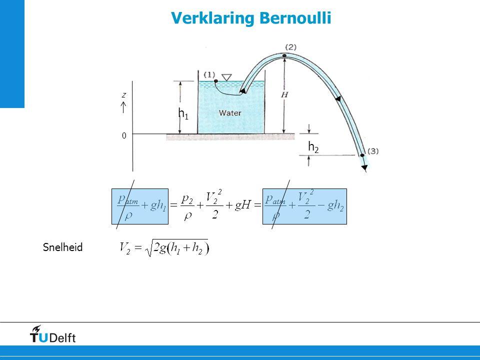 12 Verklaring Bernoulli h 1 h 2 z 0 Snelheid