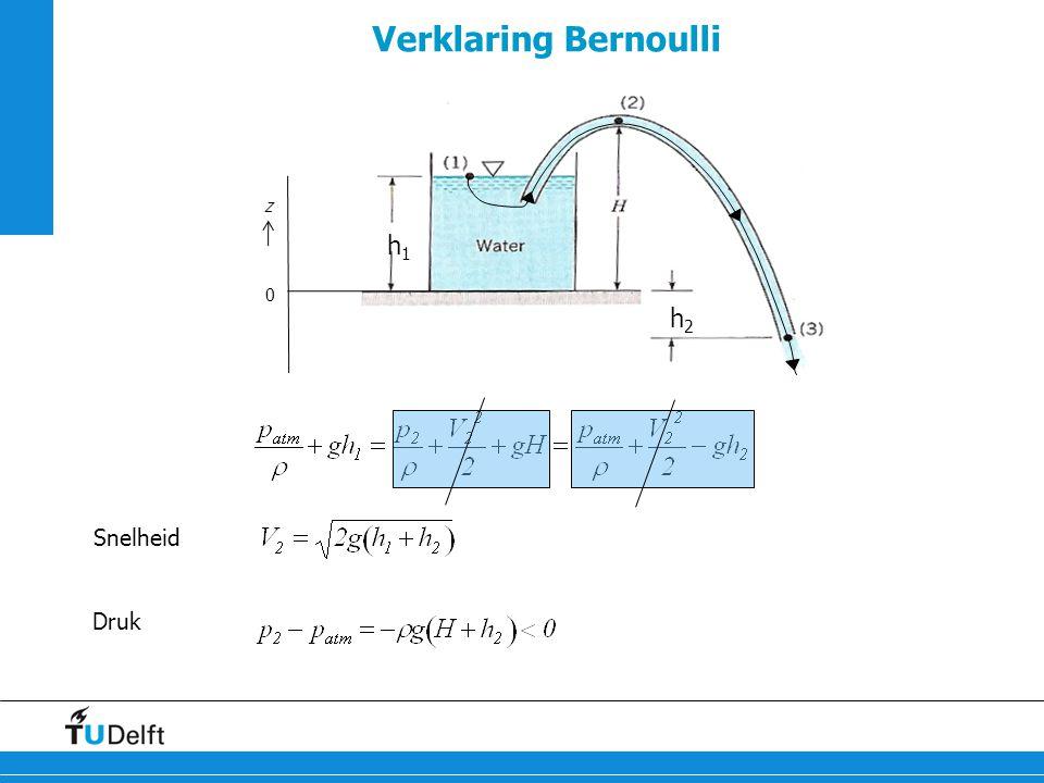 13 Verklaring Bernoulli h 1 h 2 z 0 Snelheid Druk