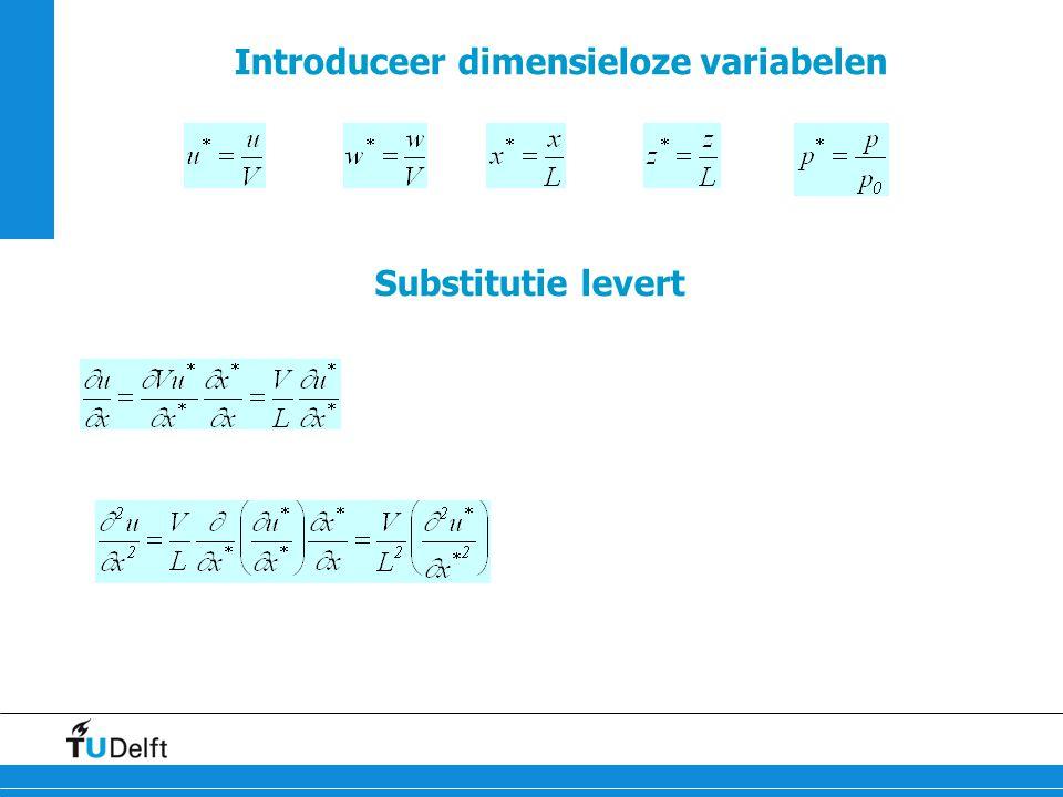 17 Introduceer dimensieloze variabelen Substitutie levert