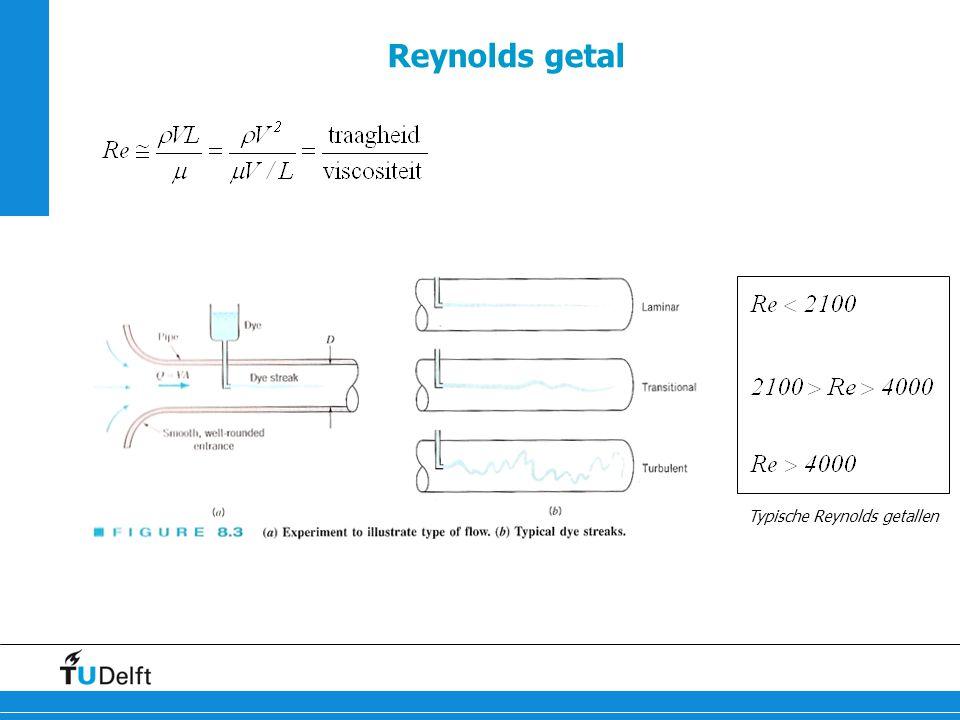 20 Reynolds getal Typische Reynolds getallen