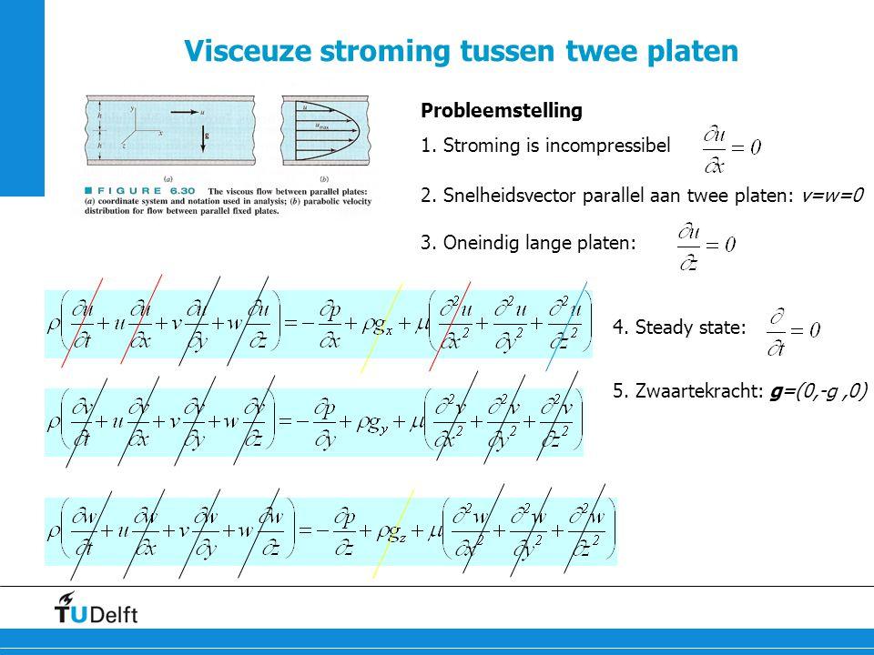 23 Visceuze stroming tussen twee platen Probleemstelling 1. Stroming is incompressibel 2. Snelheidsvector parallel aan twee platen: v=w=0 3. Oneindig