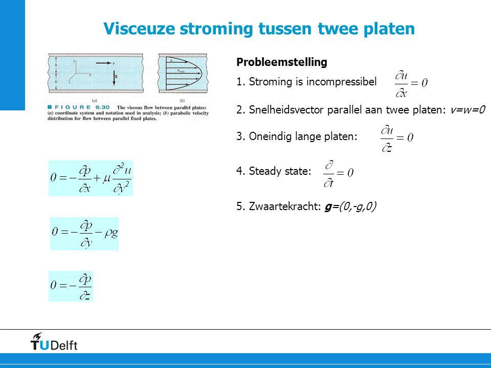 24 Visceuze stroming tussen twee platen Probleemstelling 1. Stroming is incompressibel 2. Snelheidsvector parallel aan twee platen: v=w=0 3. Oneindig