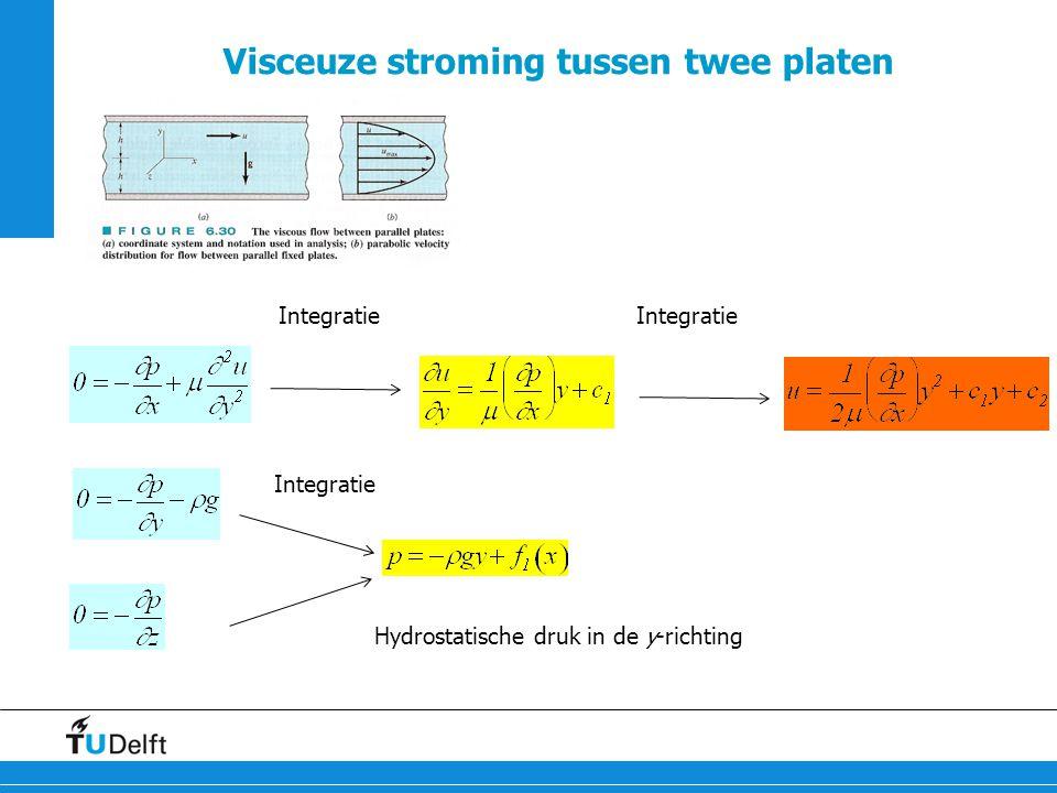 25 Visceuze stroming tussen twee platen Integratie Hydrostatische druk in de y-richting Integratie