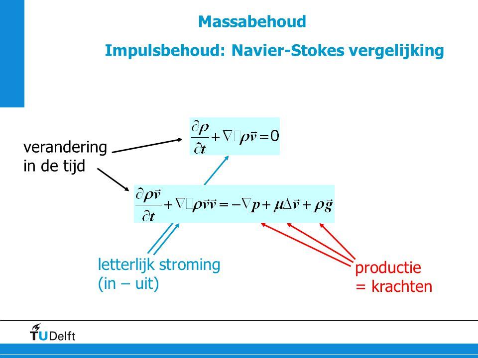 3 Massabehoud Impulsbehoud: Navier-Stokes vergelijking verandering in de tijd letterlijk stroming (in – uit) productie = krachten