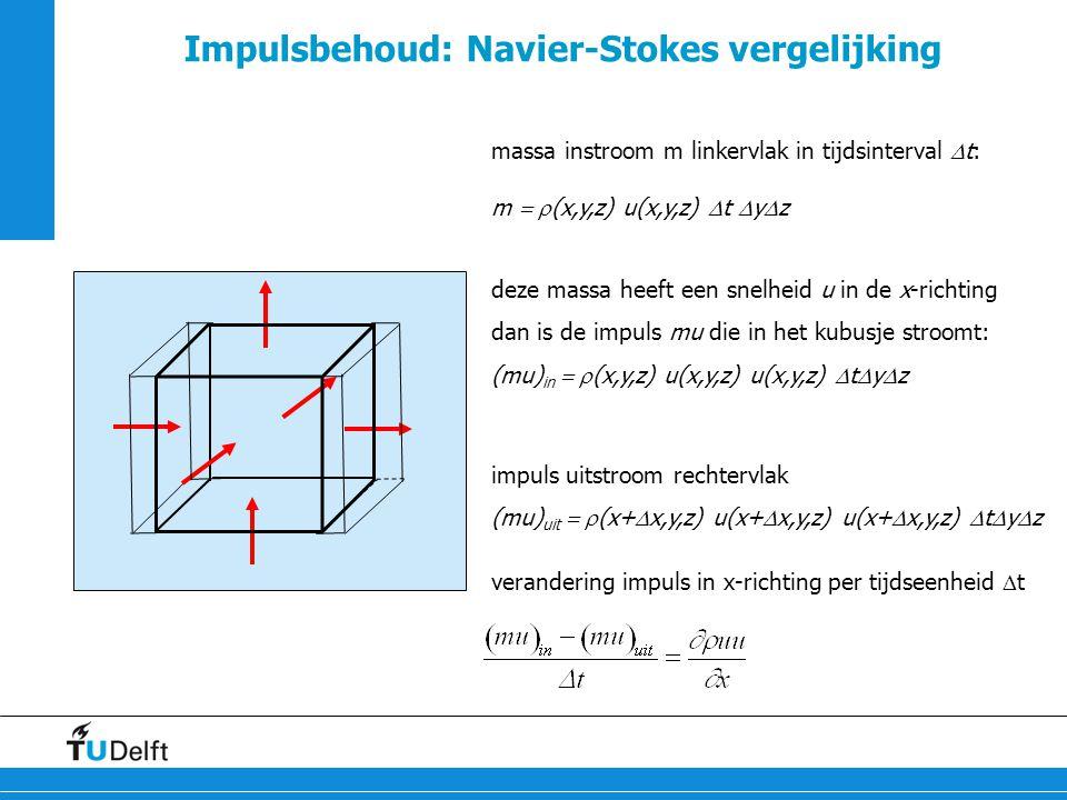 4 Impulsbehoud: Navier-Stokes vergelijking massa instroom m linkervlak in tijdsinterval  t: m  (x,y,z) u(x,y,z)  t  y  z deze massa heeft een s
