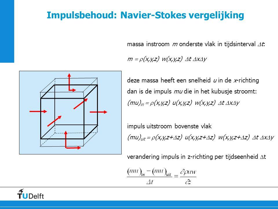 5 massa instroom m onderste vlak in tijdsinterval  t: m  (x,y,z) w(x,y,z)  t  x  y Impulsbehoud: Navier-Stokes vergelijking verandering impuls