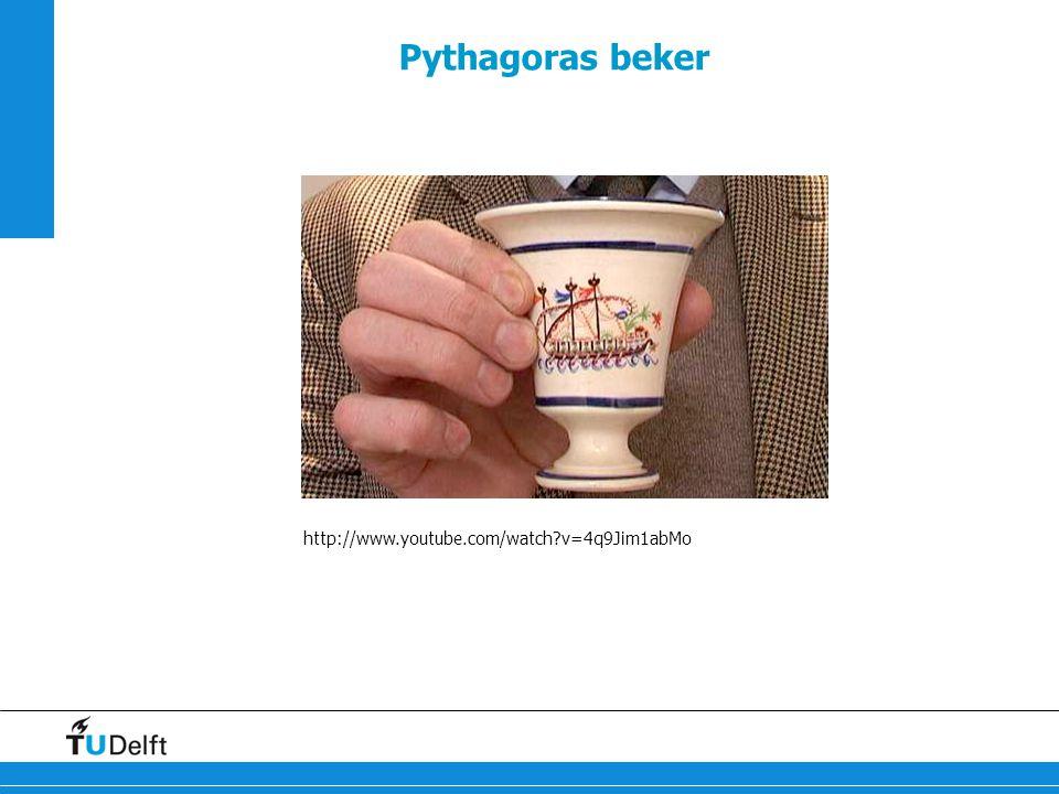 10 Pythagoras beker Waarom loopt het glas leeg?