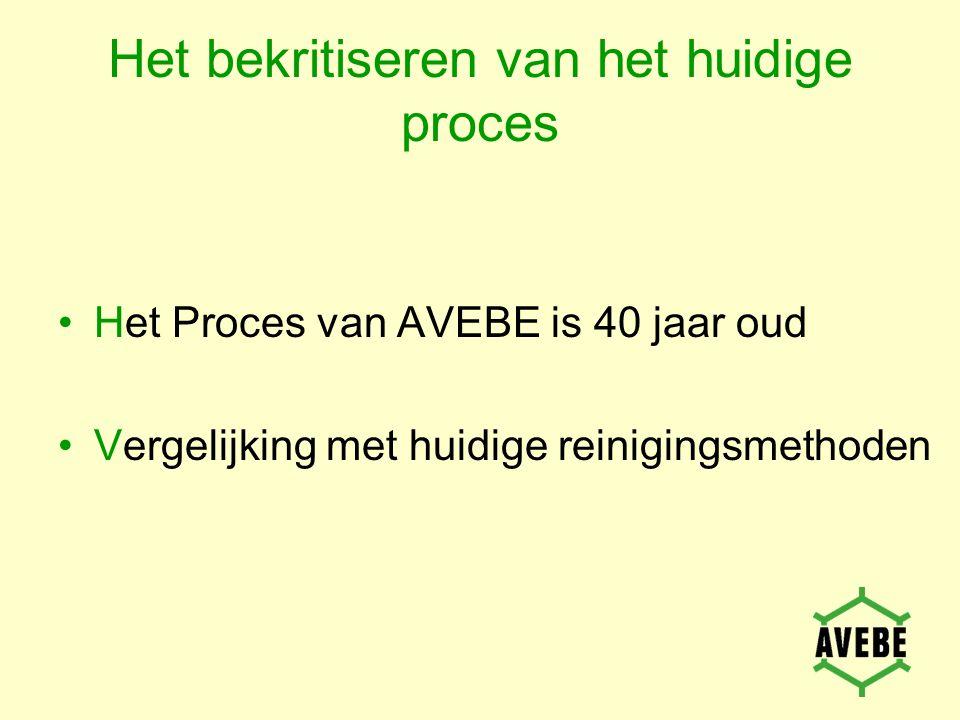 Het bekritiseren van het huidige proces Het Proces van AVEBE is 40 jaar oud Vergelijking met huidige reinigingsmethoden
