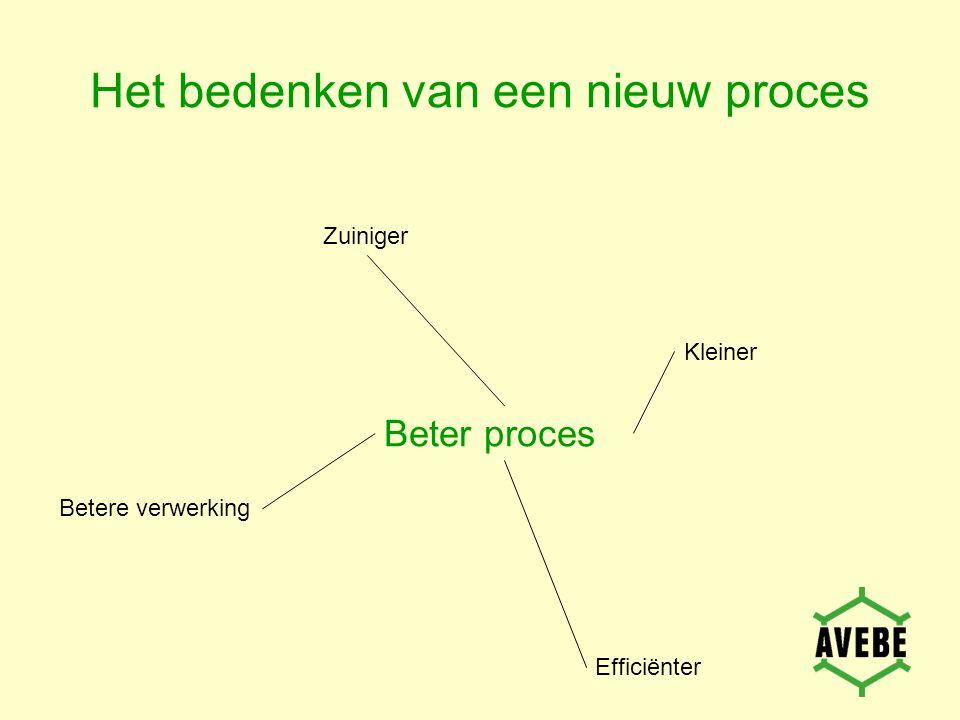 Beter proces Zuiniger Kleiner Efficiënter Betere verwerking Het bedenken van een nieuw proces