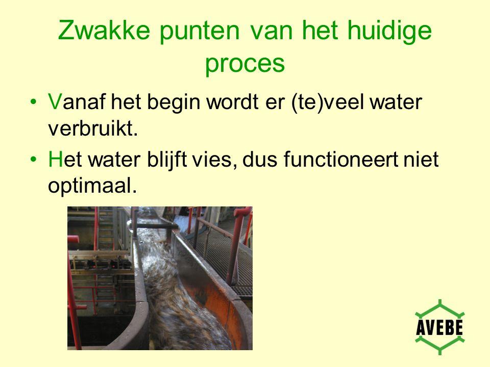 Zwakke punten van het huidige proces Vanaf het begin wordt er (te)veel water verbruikt.