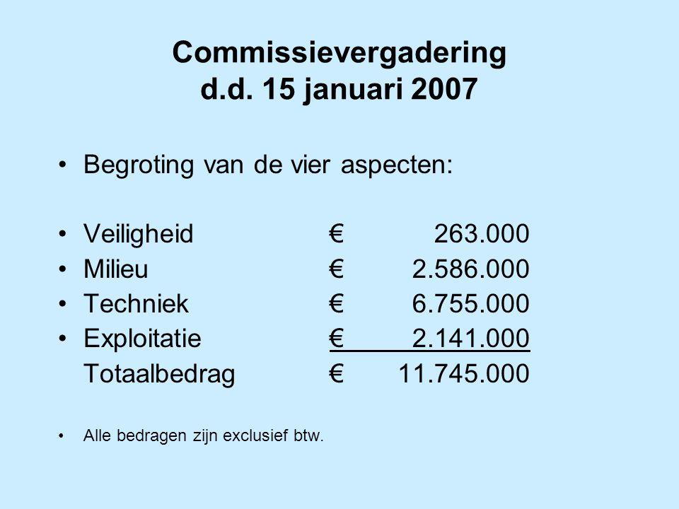 Commissievergadering d.d. 15 januari 2007 Begroting van de vier aspecten: Veiligheid€ 263.000 Milieu€ 2.586.000 Techniek€ 6.755.000 Exploitatie€ 2.141