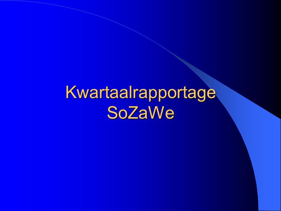 Kwartaalrapportage SoZaWe