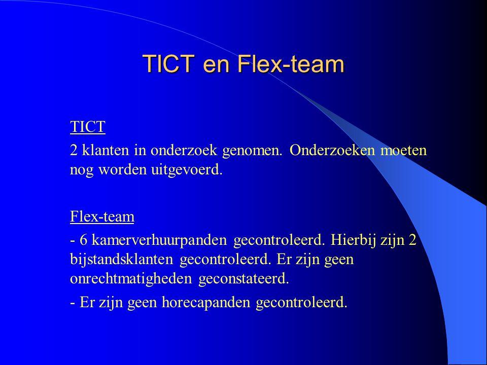 TICT en Flex-team TICT 2 klanten in onderzoek genomen.