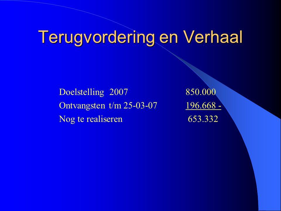 Doelstelling 2007850.000 Ontvangsten t/m 25-03-07196.668 - Nog te realiseren 653.332