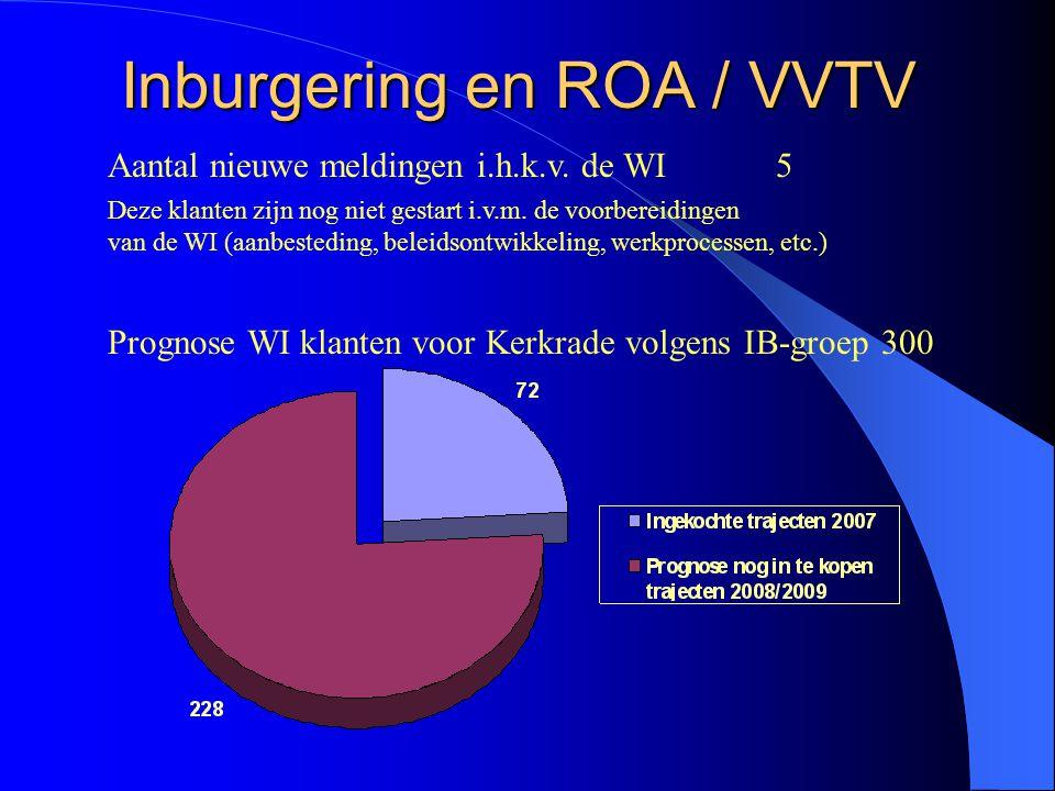 Inburgering en ROA / VVTV Aantal nieuwe meldingen i.h.k.v.