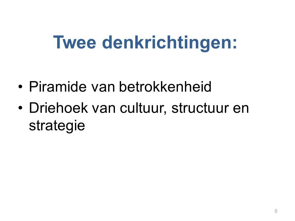 Twee denkrichtingen: Piramide van betrokkenheid Driehoek van cultuur, structuur en strategie 6