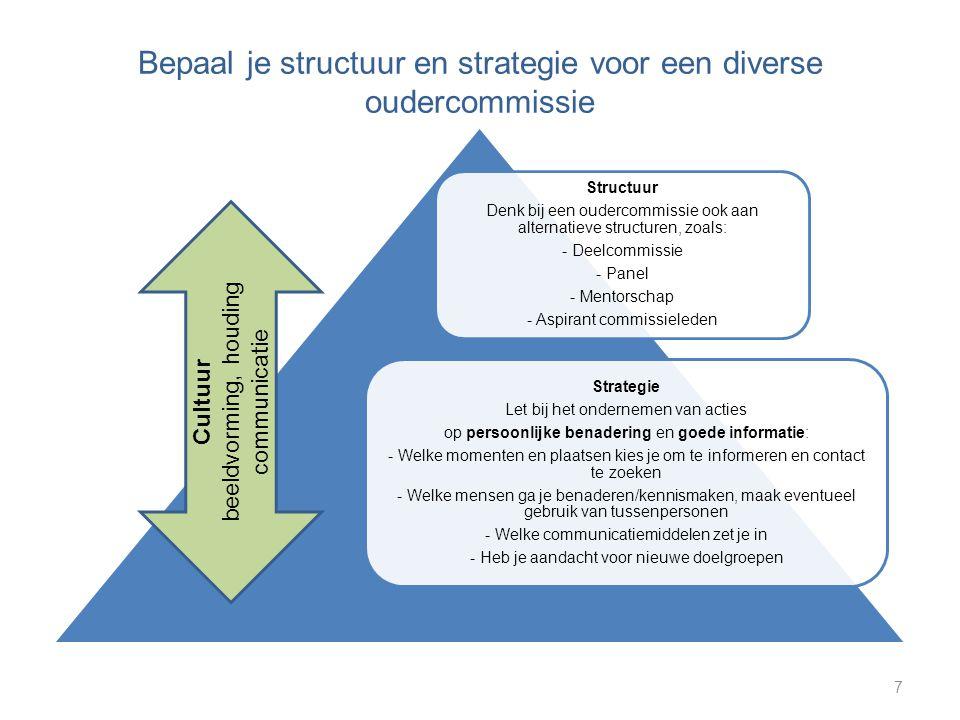 Bepaal je structuur en strategie voor een diverse oudercommissie 7 Structuur Denk bij een oudercommissie ook aan alternatieve structuren, zoals: - Dee