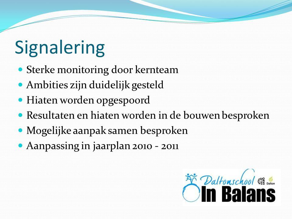 Signalering Sterke monitoring door kernteam Ambities zijn duidelijk gesteld Hiaten worden opgespoord Resultaten en hiaten worden in de bouwen besproke