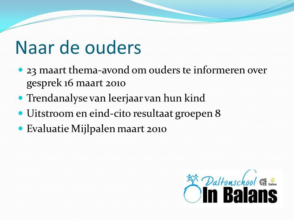 Naar de ouders 23 maart thema-avond om ouders te informeren over gesprek 16 maart 2010 Trendanalyse van leerjaar van hun kind Uitstroom en eind-cito r