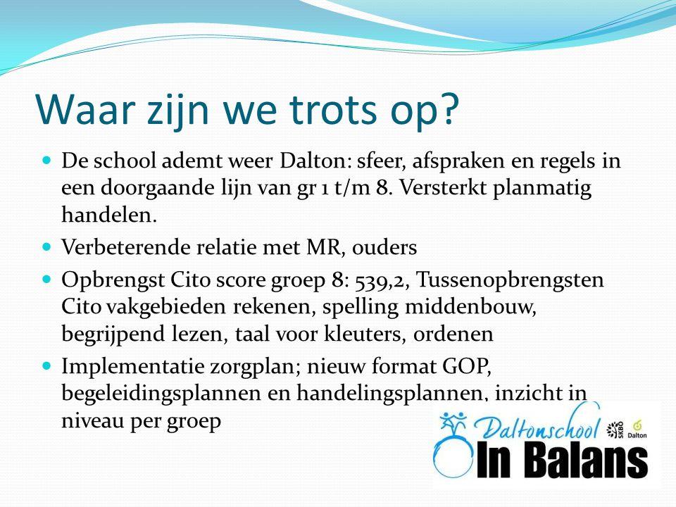 Waar zijn we trots op? De school ademt weer Dalton: sfeer, afspraken en regels in een doorgaande lijn van gr 1 t/m 8. Versterkt planmatig handelen. Ve