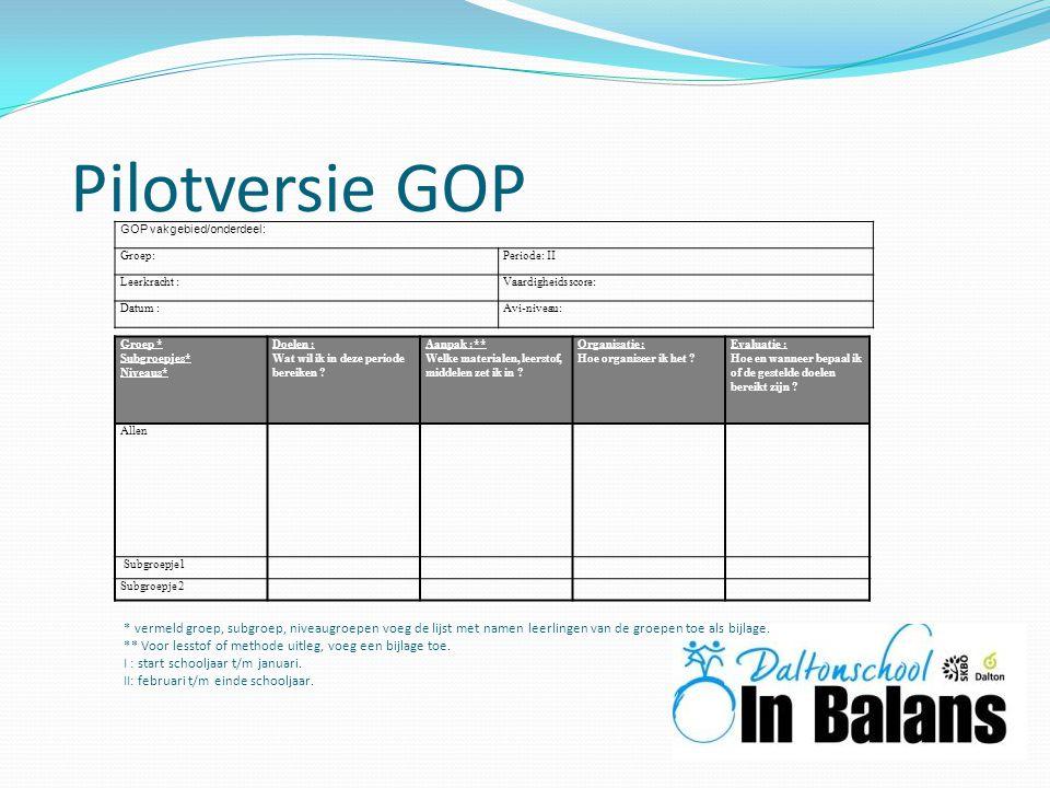 Mijlpalenoverzicht Handboek kwaliteit: procedures, protocollen en beleid zijn hierin opgenomen.
