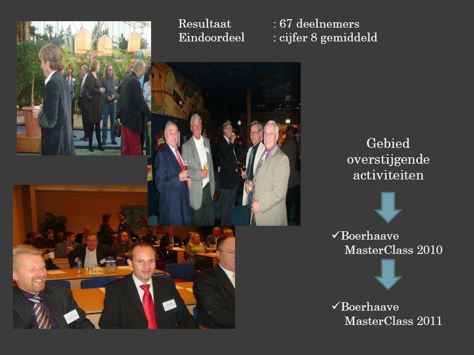 Gebied overstijgende activiteiten Boerhaave MasterClass 2010 Resultaat: 67 deelnemers Eindoordeel: cijfer 8 gemiddeld Boerhaave MasterClass 2011