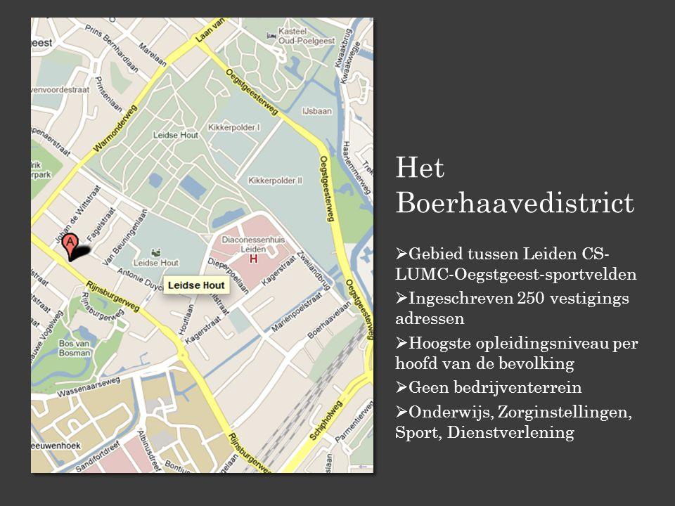Het Boerhaavedistrict  Gebied tussen Leiden CS- LUMC-Oegstgeest-sportvelden  Ingeschreven 250 vestigings adressen  Hoogste opleidingsniveau per hoo