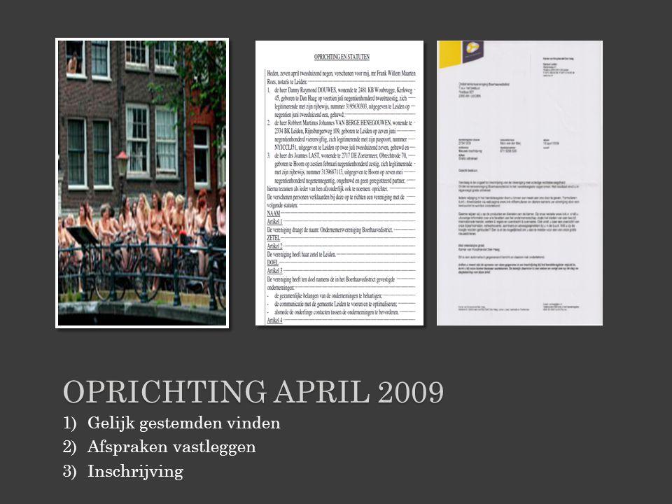 OPRICHTING APRIL 2009 1)Gelijk gestemden vinden 2)Afspraken vastleggen 3)Inschrijving
