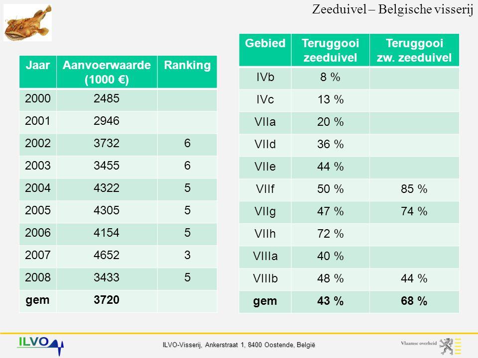 ILVO-Visserij, Ankerstraat 1, 8400 Oostende, België Visserijbeheer - beide soorten samen - twee 'stocks' a)IIa, IIIa, IV & VI b)VIIb-k & VIIIab,d Zeeduivel - beheer a b