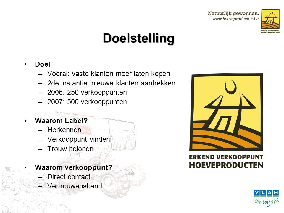Doelstelling Doel –Vooral: vaste klanten meer laten kopen –2de instantie: nieuwe klanten aantrekken –2006: 250 verkooppunten –2007: 500 verkooppunten