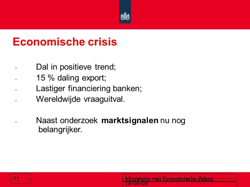 18-06-09 Ministerie van Economische Zaken Economische crisis Dal in positieve trend; 15 % daling export; Lastiger financiering banken; Wereldwijde vraaguitval.