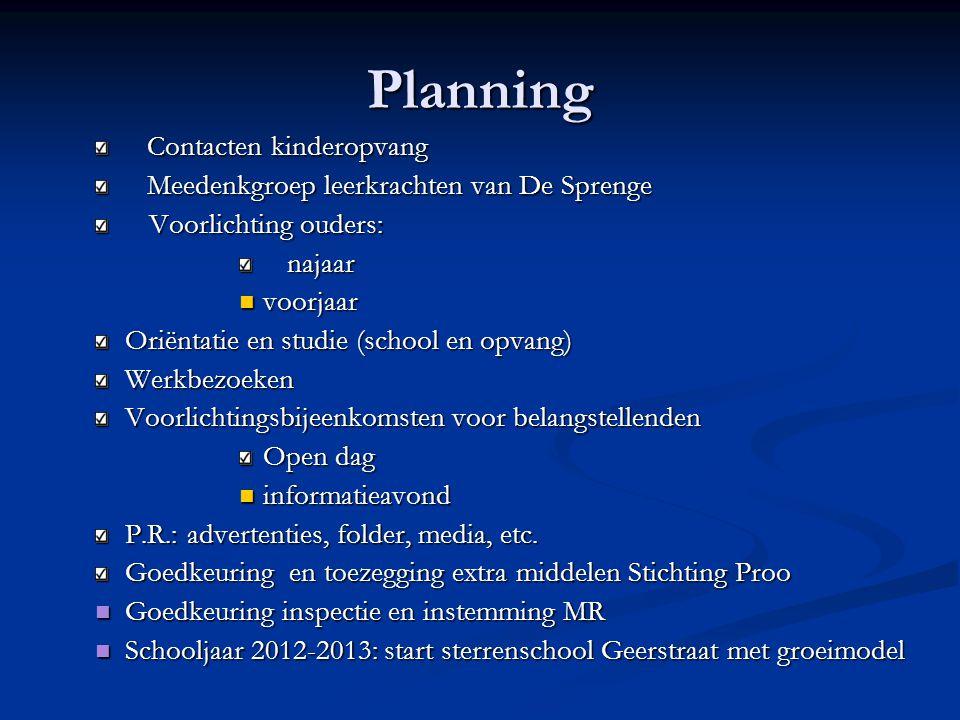 Planning Contacten kinderopvang Contacten kinderopvang Meedenkgroep leerkrachten van De Sprenge Meedenkgroep leerkrachten van De Sprenge Voorlichting