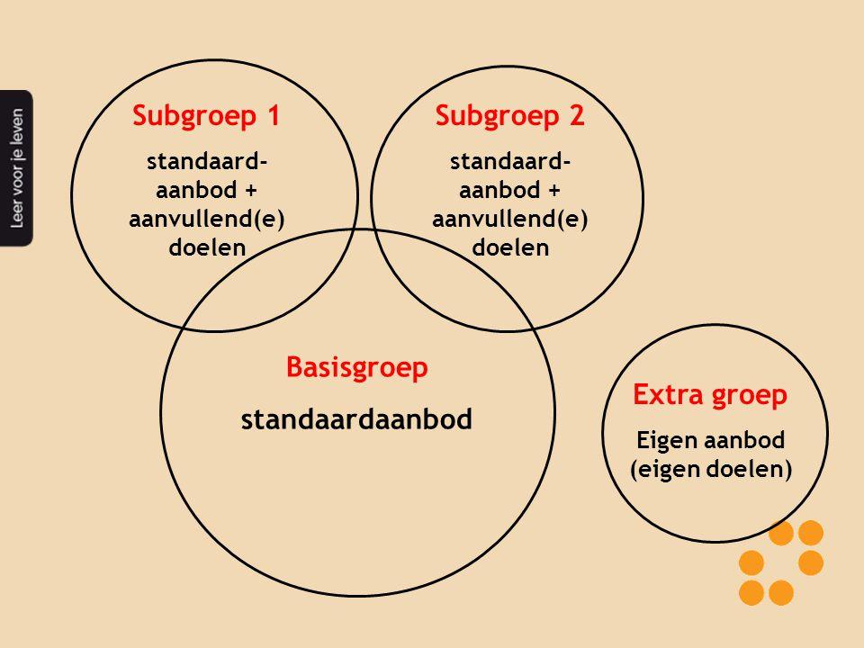Basisgroep standaardaanbod Subgroep 1 standaard- aanbod + aanvullend(e) doelen Subgroep 2 standaard- aanbod + aanvullend(e) doelen Extra groep Eigen a