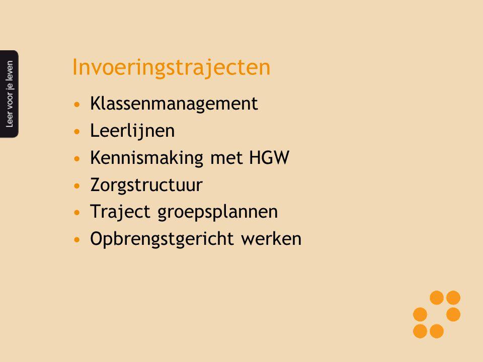 Invoeringstrajecten Klassenmanagement Leerlijnen Kennismaking met HGW Zorgstructuur Traject groepsplannen Opbrengstgericht werken