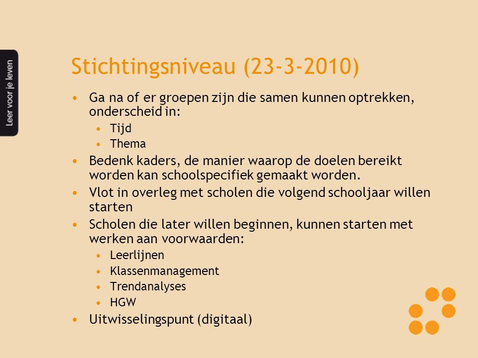 Stichtingsniveau (23-3-2010) Ga na of er groepen zijn die samen kunnen optrekken, onderscheid in: Tijd Thema Bedenk kaders, de manier waarop de doelen