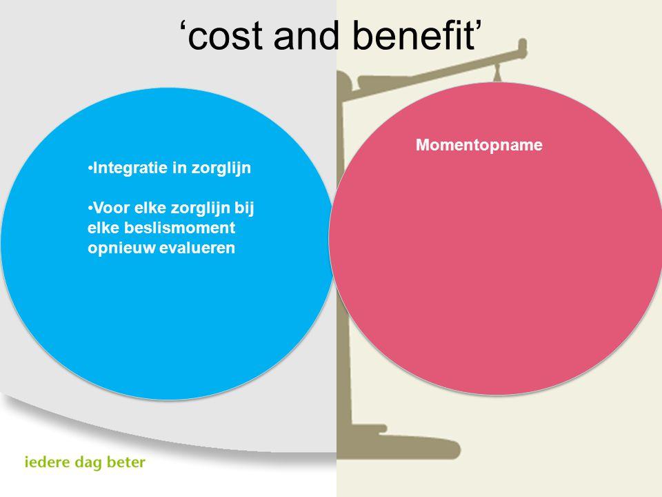 'cost and benefit' Integratie in zorglijn Voor elke zorglijn bij elke beslismoment opnieuw evalueren Momentopname