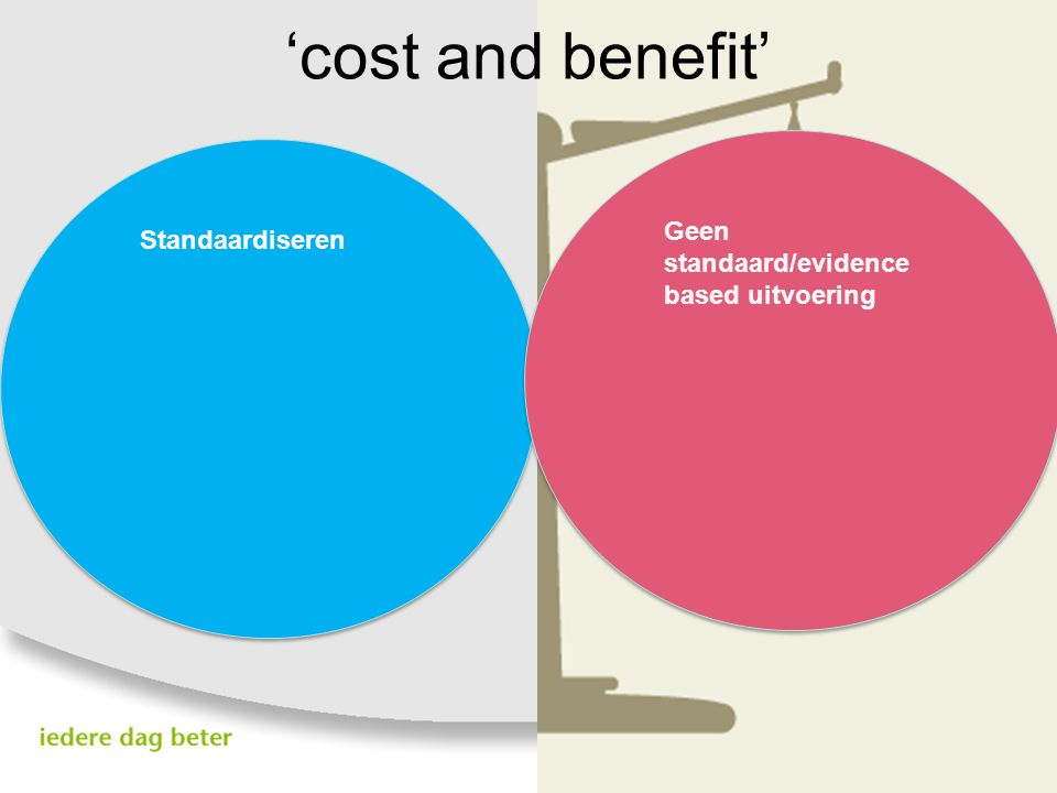 'cost and benefit' Standaardiseren Geen standaard/evidence based uitvoering