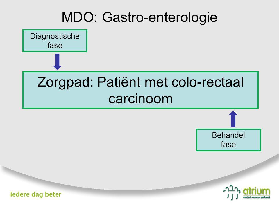 MDO: Gastro-enterologie Zorgpad: Patiënt met colo-rectaal carcinoom Diagnostische fase Behandel fase