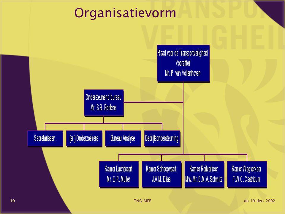 do 19 dec. 2002TNO MEP10 Organisatievorm