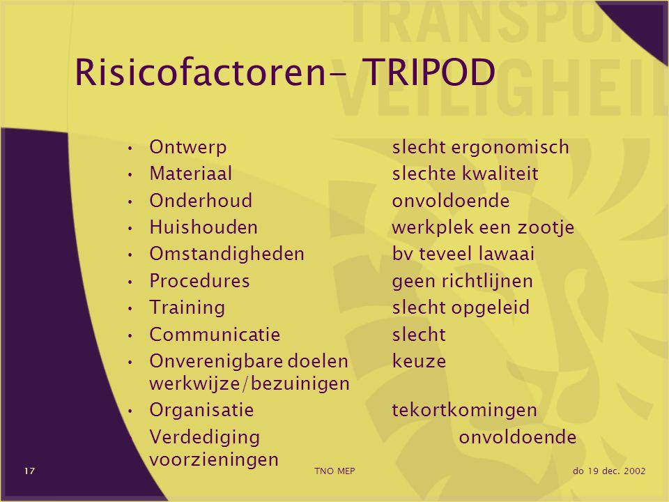 do 19 dec. 2002TNO MEP17 Risicofactoren- TRIPOD Ontwerpslecht ergonomisch Materiaalslechte kwaliteit Onderhoudonvoldoende Huishoudenwerkplek een zootj