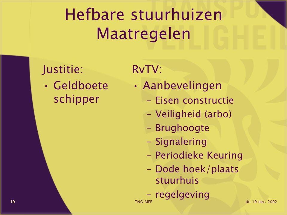 do 19 dec. 2002TNO MEP19 Hefbare stuurhuizen Maatregelen Justitie: Geldboete schipper RvTV: Aanbevelingen –Eisen constructie –Veiligheid (arbo) –Brugh