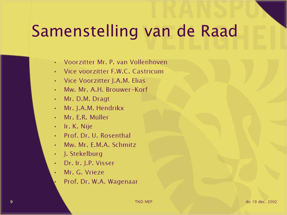 do 19 dec. 2002TNO MEP9 Samenstelling van de Raad Voorzitter Mr. P. van Vollenhoven Vice voorzitter F.W.C. Castricum Vice Voorzitter J.A.M. Elias Mw.